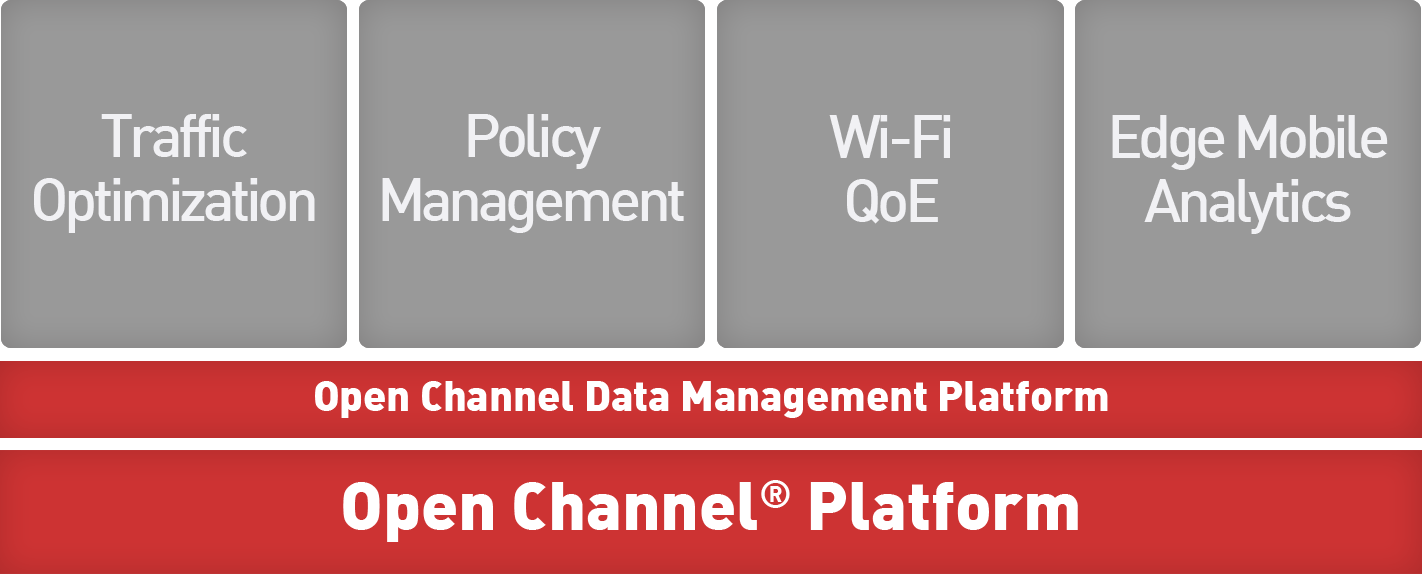 Open Channel Data Management Platform